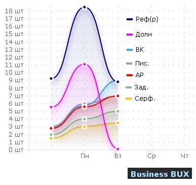 https://businessbux.ru/images/news/BBux-200x300-ADV13.png