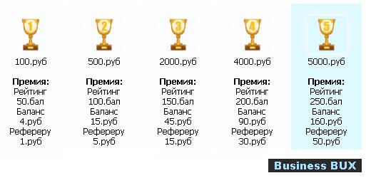 https://businessbux.ru/images/news/nagradi.png